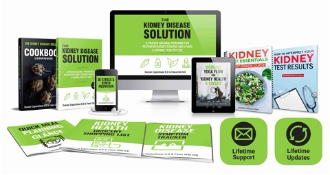 5 Essential Elements Behind a Champion Clickbank Promotion